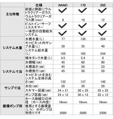 画像5: 【取寄】RedSea REEFER 170 White(60cm) フランジ付き