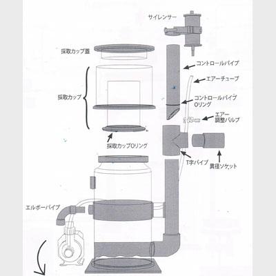 画像1: 【取寄】HS-3000用交換パーツ類