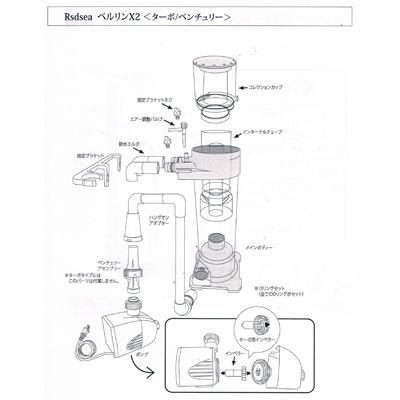 画像1: ベルリンX2用 ベンチュリーメインボディ
